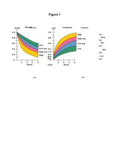 Valutazione funzionale della membrana peritoneale
